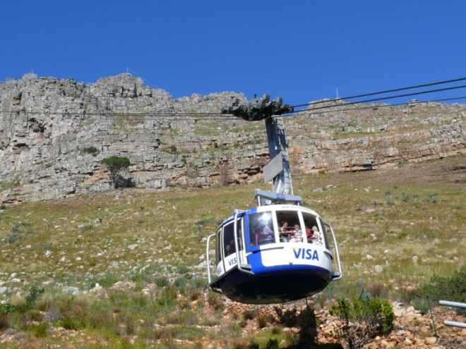 Rotating Cable Car